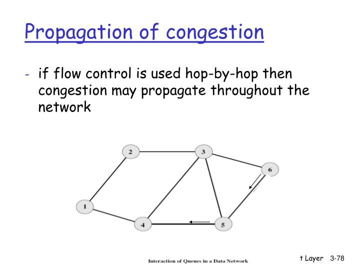 Propagation of congestion
