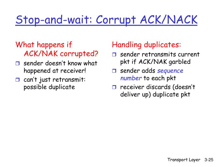 What happens if ACK/NAK corrupted?