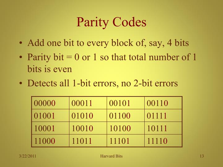Parity Codes