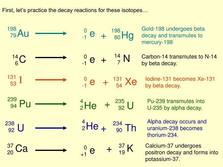 First, let's practice the decay reactions for these isotopes…