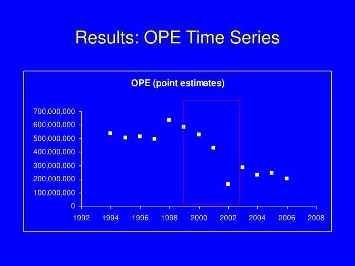 Results: OPE Time Series