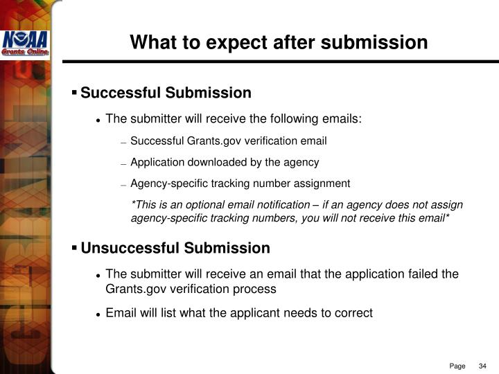 What to expect after submission
