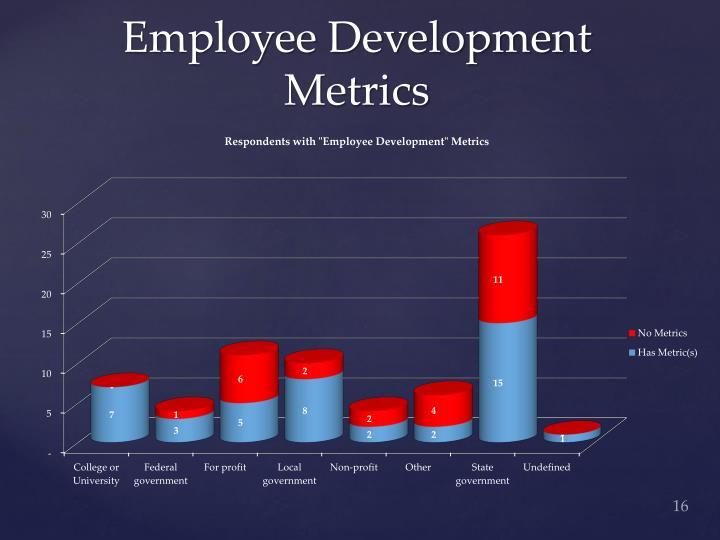 Employee Development Metrics