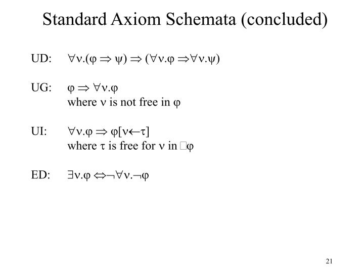 Standard Axiom Schemata (concluded)