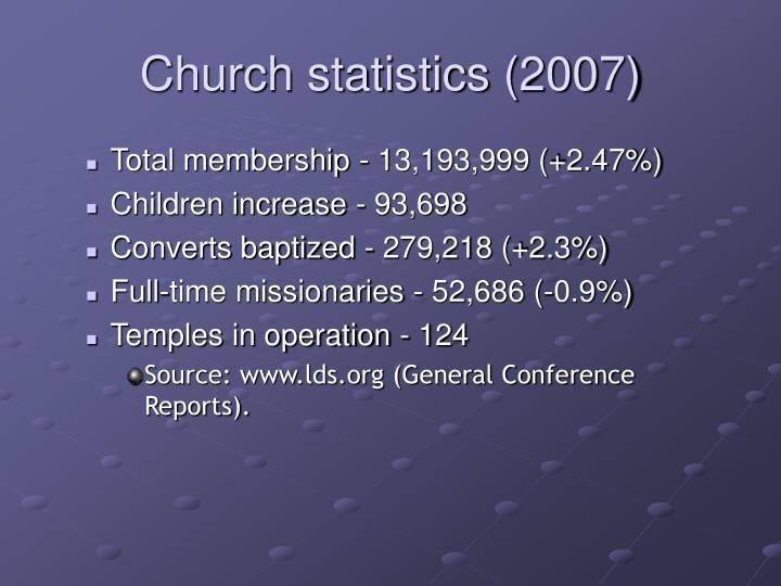 Church statistics (2007)