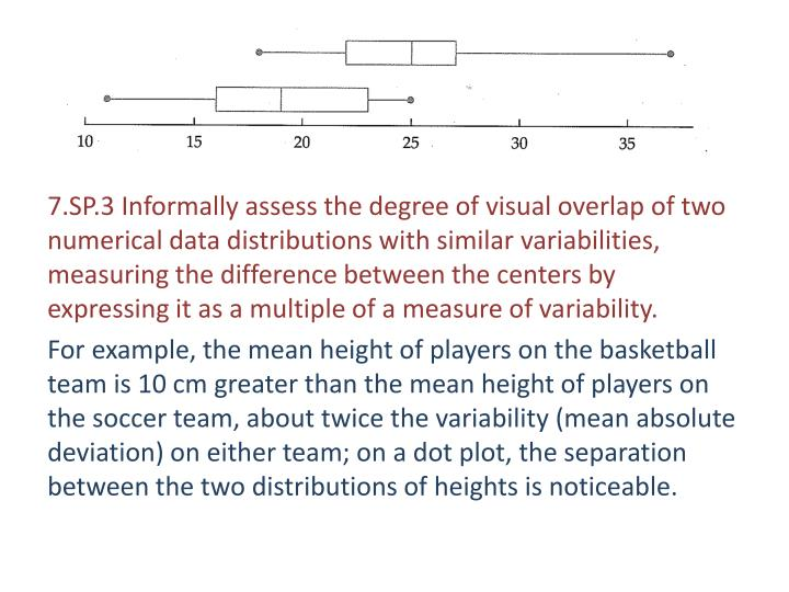 7.SP.3 Informally assess the degree of visual overlap of two numerical data distributions with similar