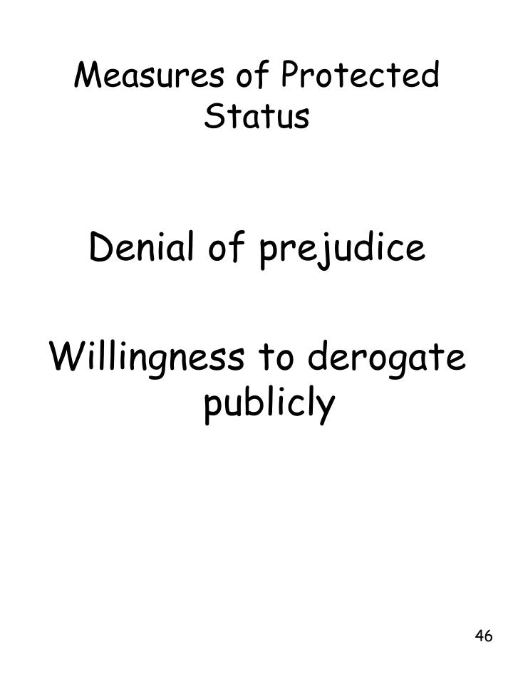 Measures of Protected Status