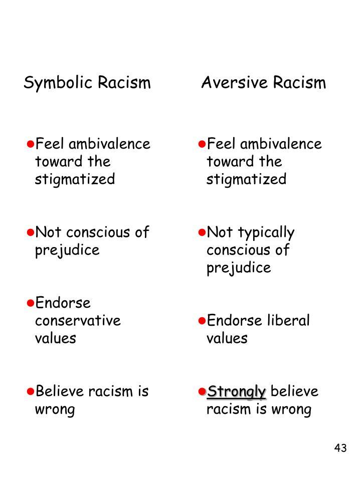 Symbolic Racism