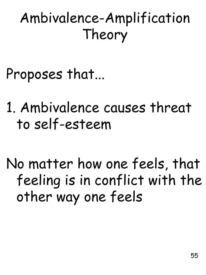 Ambivalence-Amplification Theory