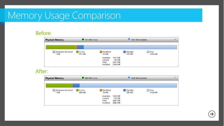 Memory Usage Comparison