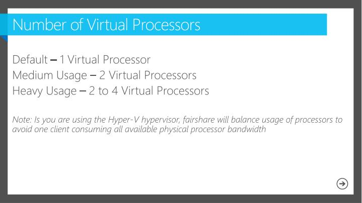 Number of Virtual Processors