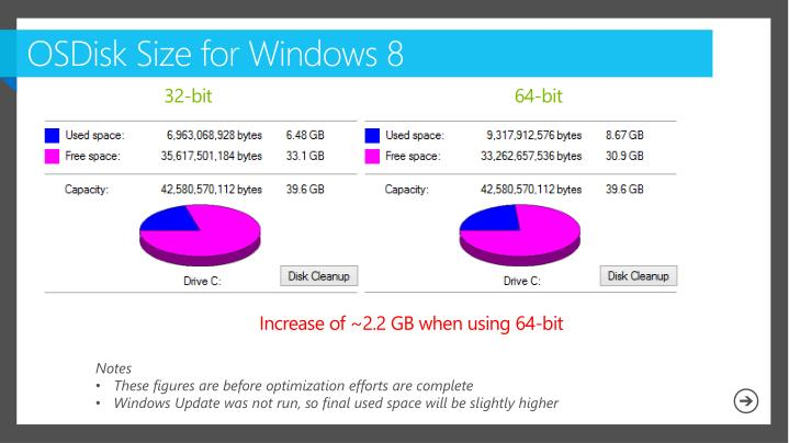 OSDisk Size for Windows 8