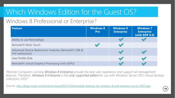 Which Windows Edition for the Guest OS?