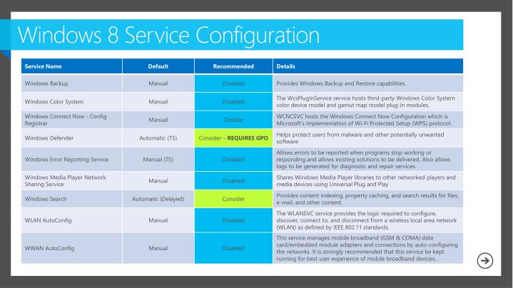 Windows 8 Service Configuration
