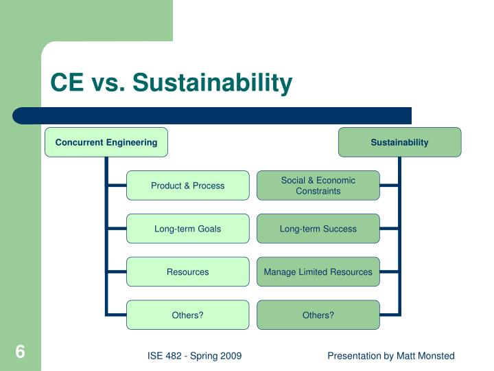 CE vs. Sustainability