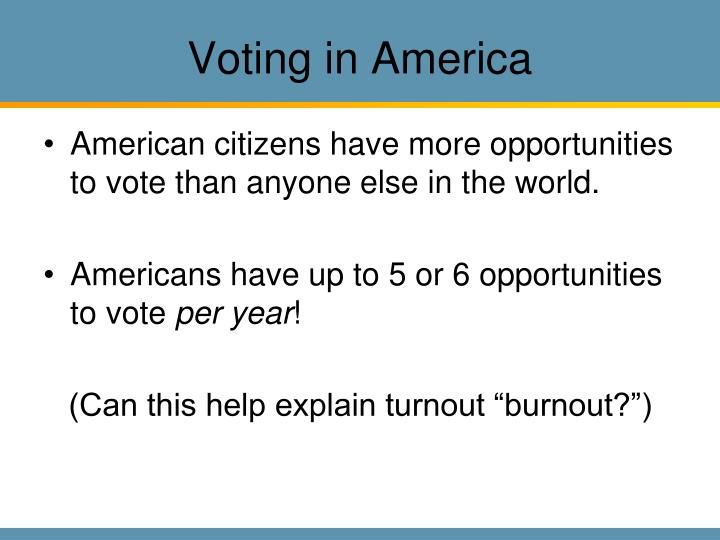 Voting in america