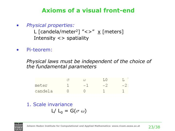 Axioms of a visual front-end