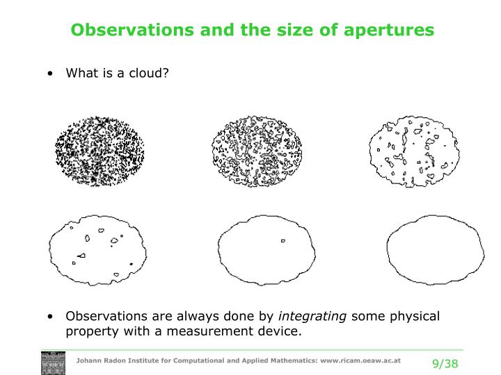 Observations and the size of apertures