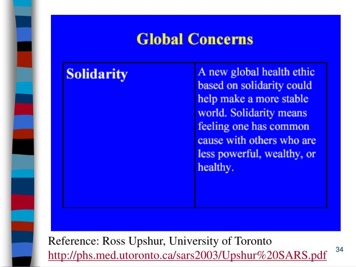 Reference: Ross Upshur, University of Toronto