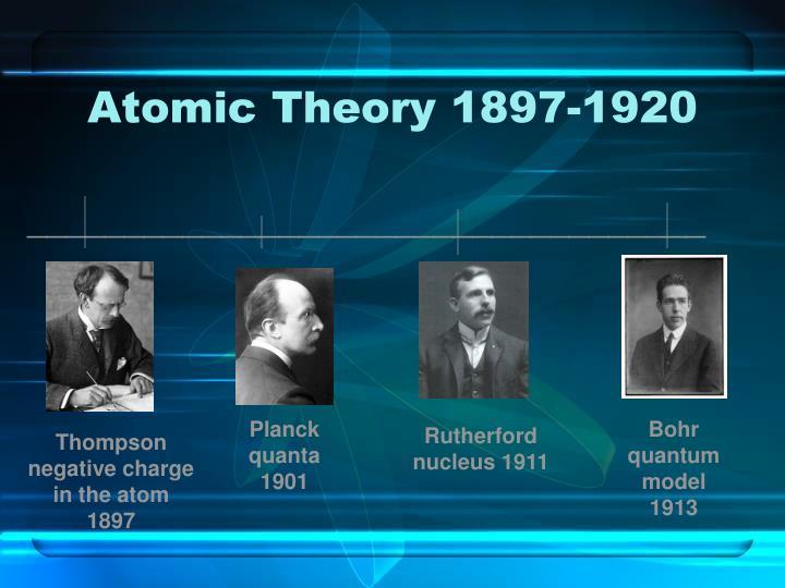 Atomic Theory 1897-1920
