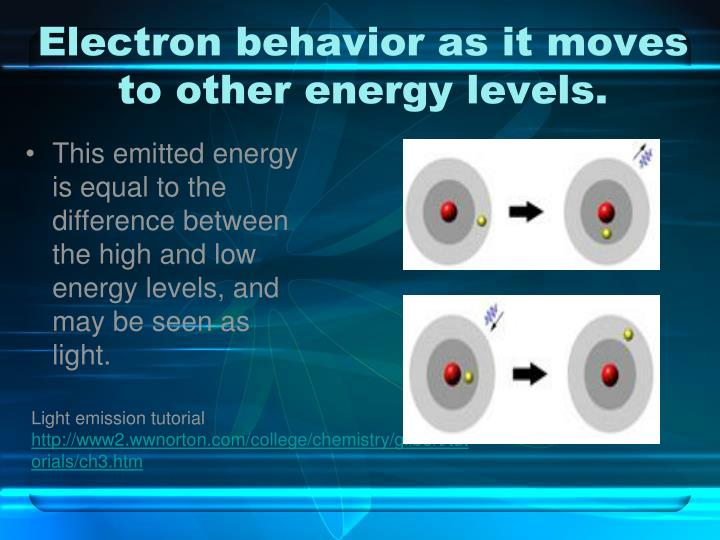 Electron behavior as it moves to other energy levels.