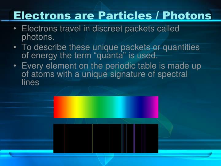 Electrons are Particles / Photons