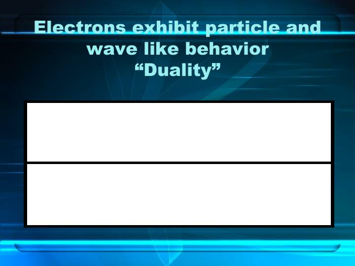 Electrons exhibit particle and wave like behavior