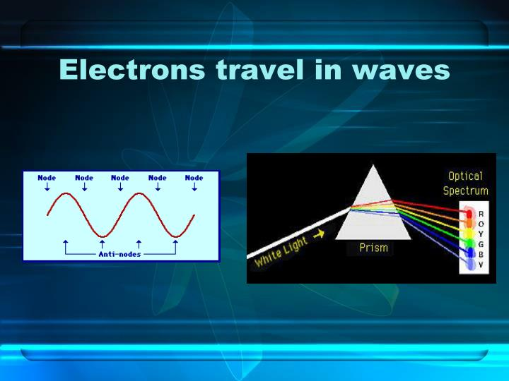 Electrons travel in waves