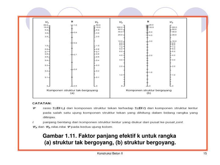 Gambar 1.11. Faktor panjang efektif k untuk rangka