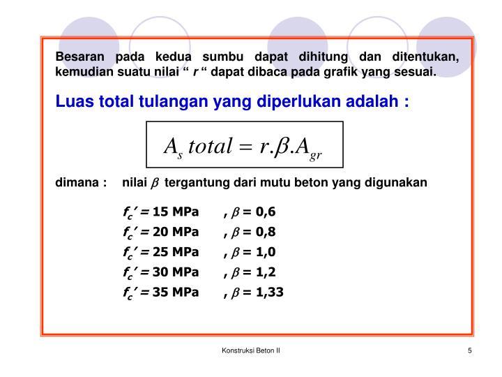"""Besaran pada kedua sumbu dapat dihitung dan ditentukan, kemudian suatu nilai """""""