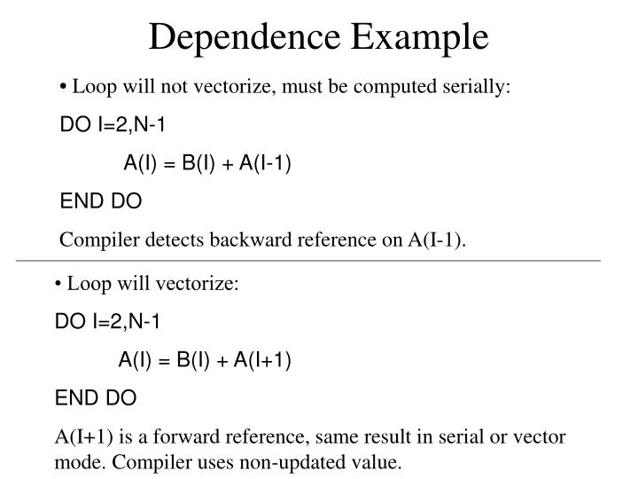 Dependence Example