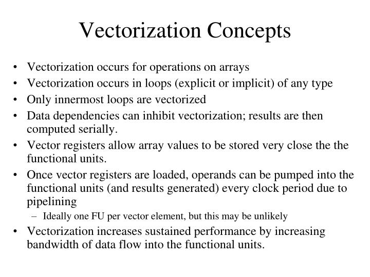 Vectorization Concepts