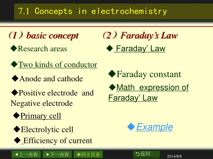 7 1 concepts in electrochemistry