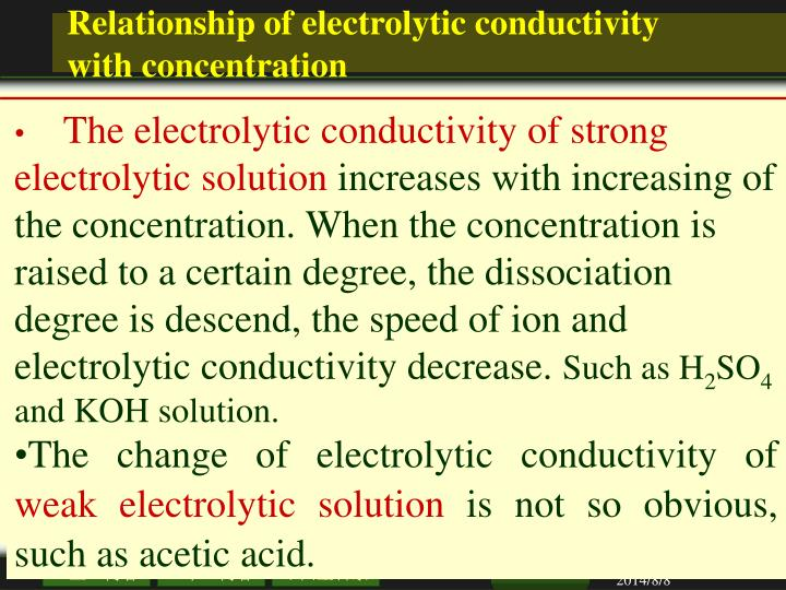 Relationship of electrolytic conductivity with concentration