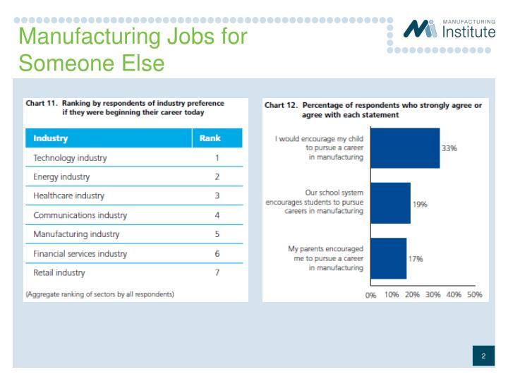 Manufacturing jobs for someone else