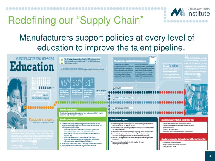 "Redefining our ""Supply Chain"""
