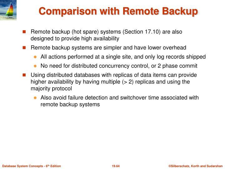 Comparison with Remote Backup