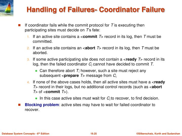 Handling of Failures- Coordinator Failure