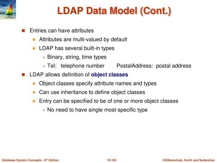 LDAP Data Model (Cont.)
