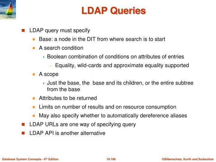 LDAP Queries