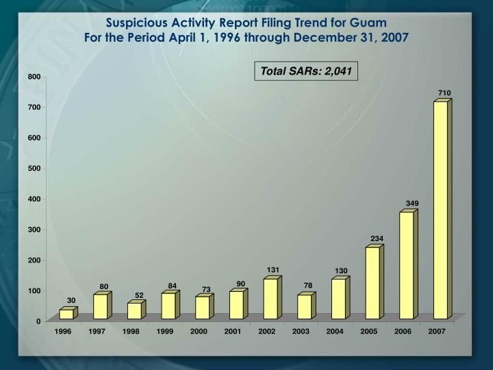 Suspicious Activity Report Filing Trend for Guam                                                                                             For the Period April 1, 1996 through December 31, 2007