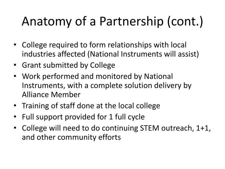 Anatomy of a Partnership (cont.)
