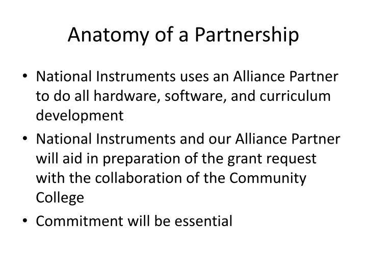 Anatomy of a Partnership