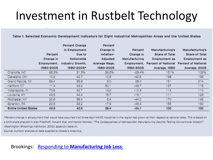 Investment in Rustbelt Technology