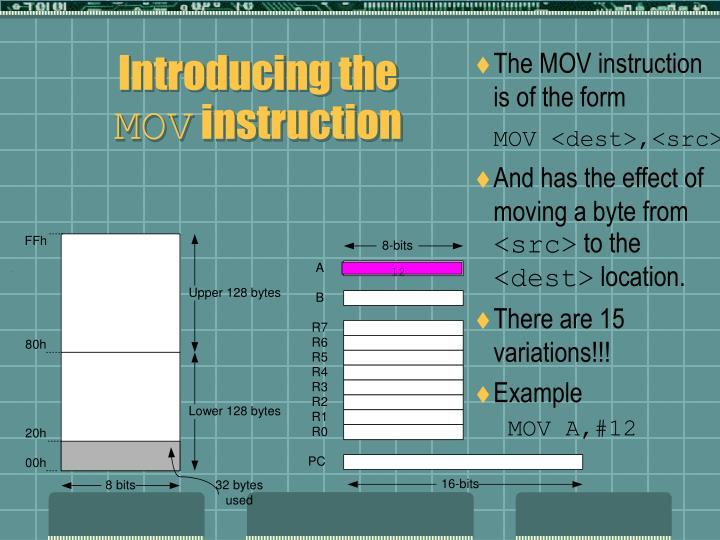 The MOV instruction is of the form