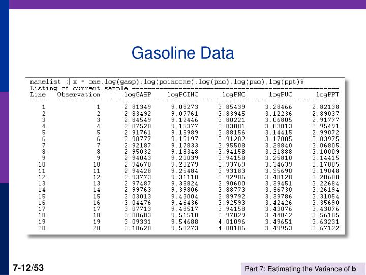 Gasoline Data