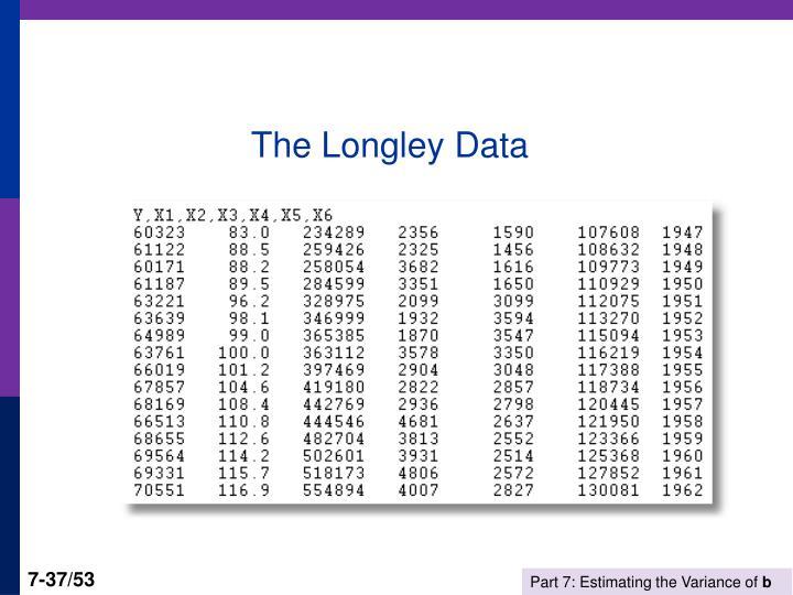 The Longley Data