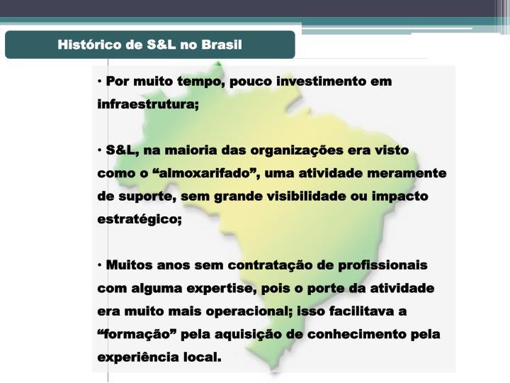 Histórico de S&L no Brasil