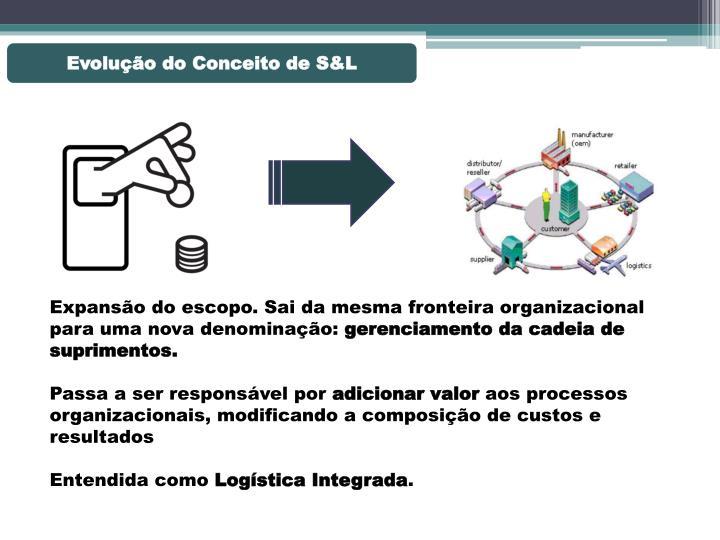 Evolução do Conceito de S&L