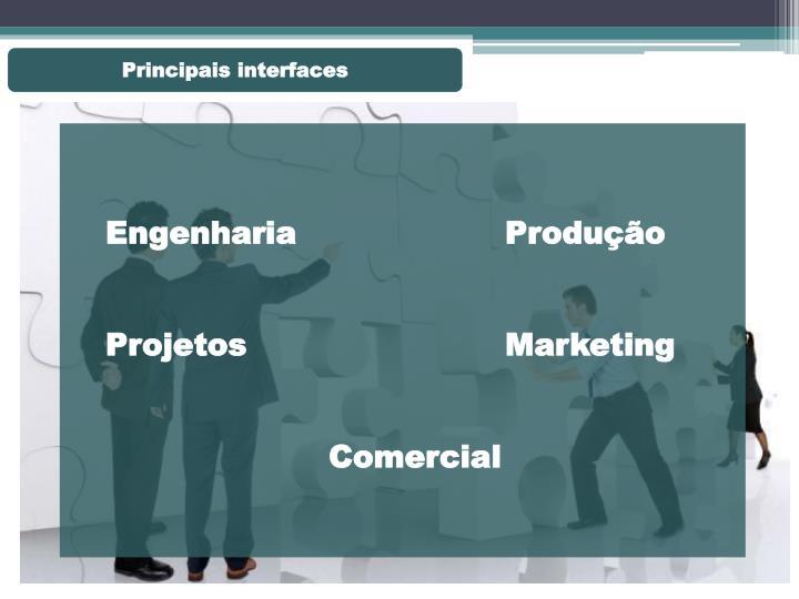 Principais interfaces